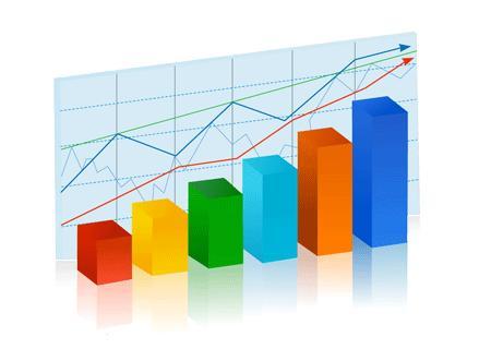 ViooMa进销存系统商业版数据报表升级包